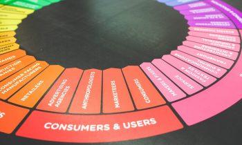 Inglés para marketing digital